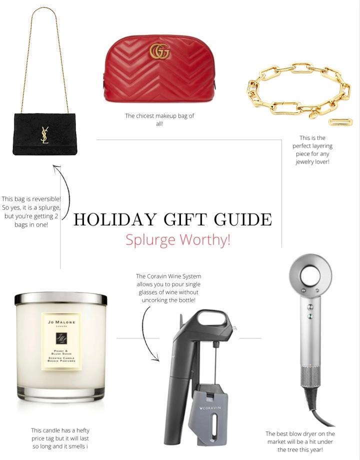 Gift Guide 2020:Splurge